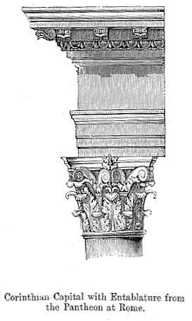 Коринфский ордер. Пантеон
