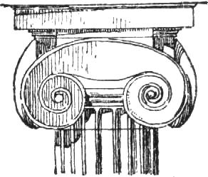 Древнегреческая ионическая колонна в книге Nordisk familjebok, 1910 год