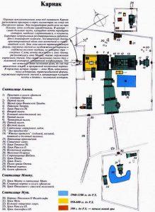 Храм в Карнаке. Схема