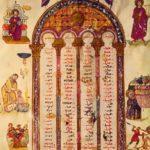 Рабула Таблица канонов