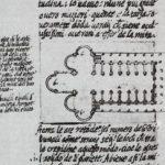 """Альберти, Леон Баттиста Трактат """"Об архитектуре"""". План церкви с трансептом 1550"""