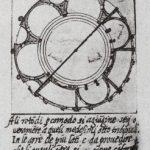 "Альберти, Леон Баттиста Трактат ""Об архитектуре"". Центрический план с круглыми апсидами 1550"