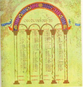 Таблица канонов. Миниатюра Евангелия, Италия, VI в. Рим, Ватикан, Апостолическая библиотека