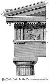 Греко-дорический ордер. Парфенон.
