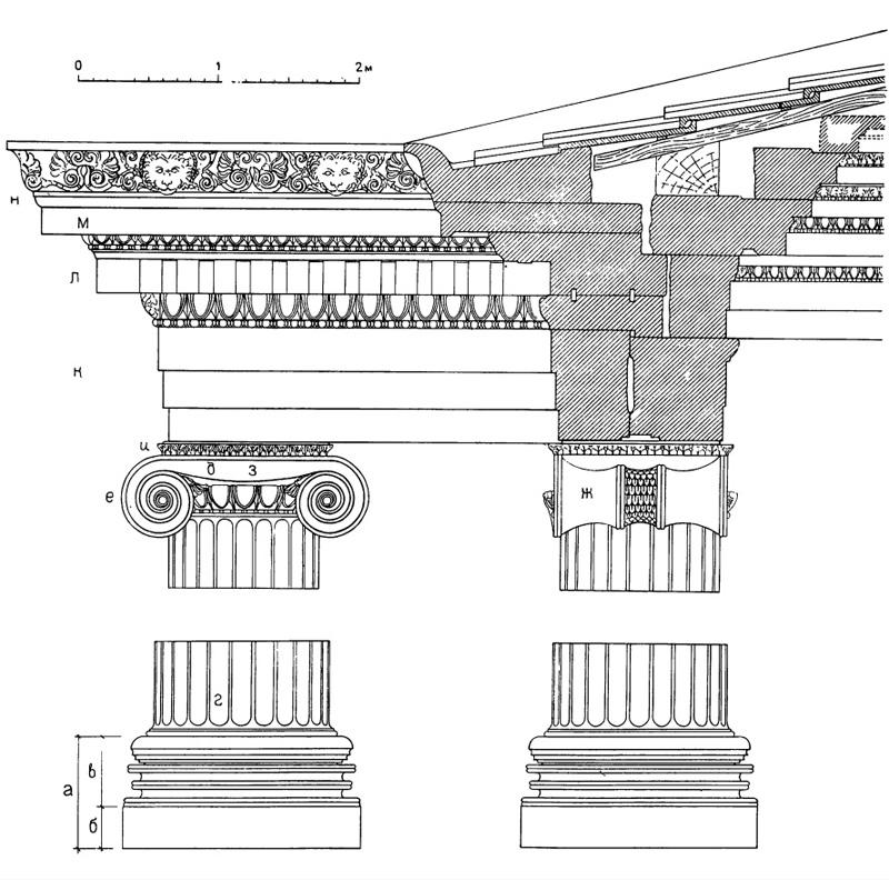Ионический ордер (исходный малоазийский вариант без фриза — храм Афины Полиады в Приене, около 335 г. до н. э.): а — база (малоазийский вариант, с плинтом); б — плинт, в — выкружки и валы; г — ствол колонны с каннелюрами и дорожками между ними; д — эхин ионической капители; е — волюта; ж — балюстра; з — подушка; и — абака; к — архитрав, разделенный на три фасции и увенчанный киматием; л — зубчики или сухарики (дентикул) с венчающим киматием; м — выносная плита; н — сима или водосточный желоб