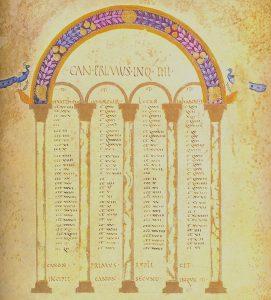 Таблицы канонов Евсевия (окончание первого канона). Латинская рукопись Евангелий, V в. Апостольская библиотека, Ватикан (Vat. Lat. 3806. F° 2v.)