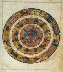 Гелиос, месяцы года и цикл Зодиака Астрономические таблицы Птолемея.