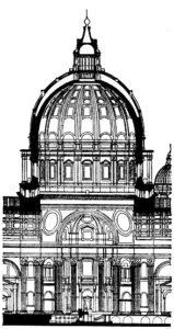 Собор св. Петра в Риме. Начат Микеланджело в 1546 г., закончен Джакомоделла Портав 1588-1590 гг. Продольный разрез подкупольной части.