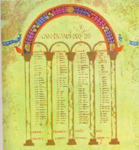 Евангелие VI века в собрании Апостолической библиотеки Ватикана