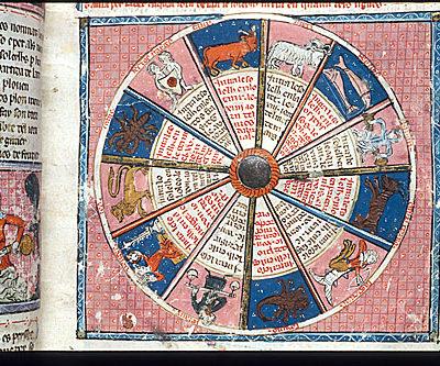 Breviari d'Amor. XIV в., Франция \ Британская библиотека, Royal 19 C I